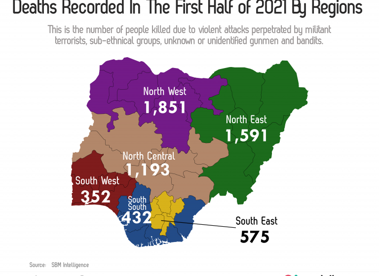 INFOGRAPHICS: Over 5000 People Killed In 6 Months